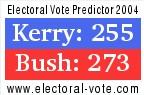 Seguimiento encuestas elecciones Estados Unidos